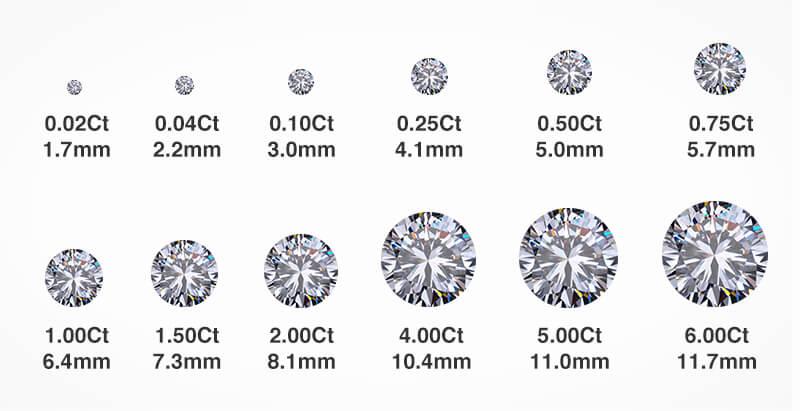 鑽石4C Diamond Carat